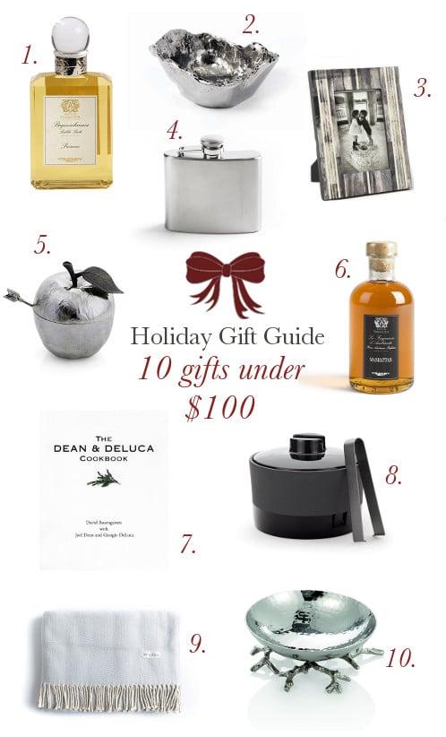 10_Gifts_Under_100